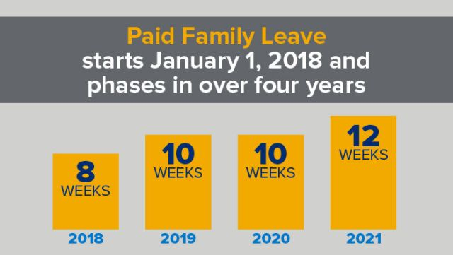 Paid Family Leave Stats Gallery 01